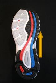 Course à pied : bien choisir sa chaussure de running ?