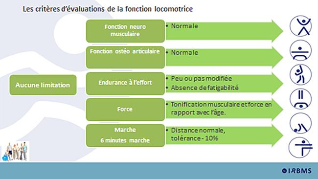 Les critères d'évaluations de la fonction locomotrice