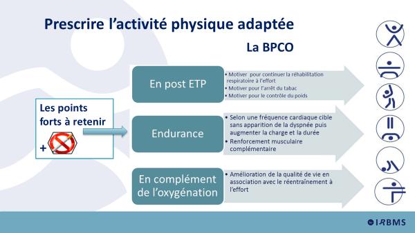 BPCO : prescrire APA